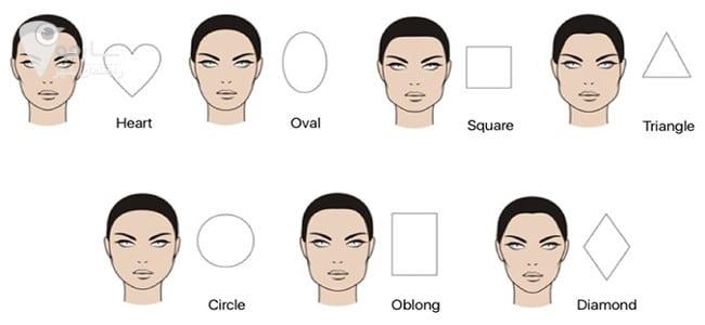 مدل کوتاهی مو با توجه به فرم صورت در انتخاب شما تاتثیر دارد.
